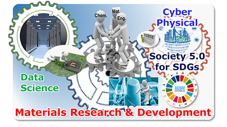 Welcome to Interdisciplinary Education Program on Material Research and Development Synergized by Data Science for Advanced Human Resource (Id-MatD2)