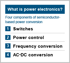 What is power electronics?