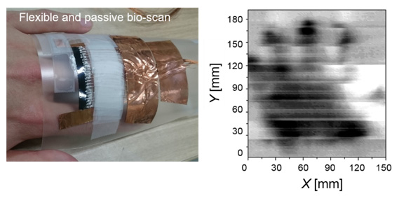 Terahertz imaging of a human hand using arrays of carbon nanotubes: (left) human hand inserted into the imaging device, and (right) resulting scan of the human hand.
