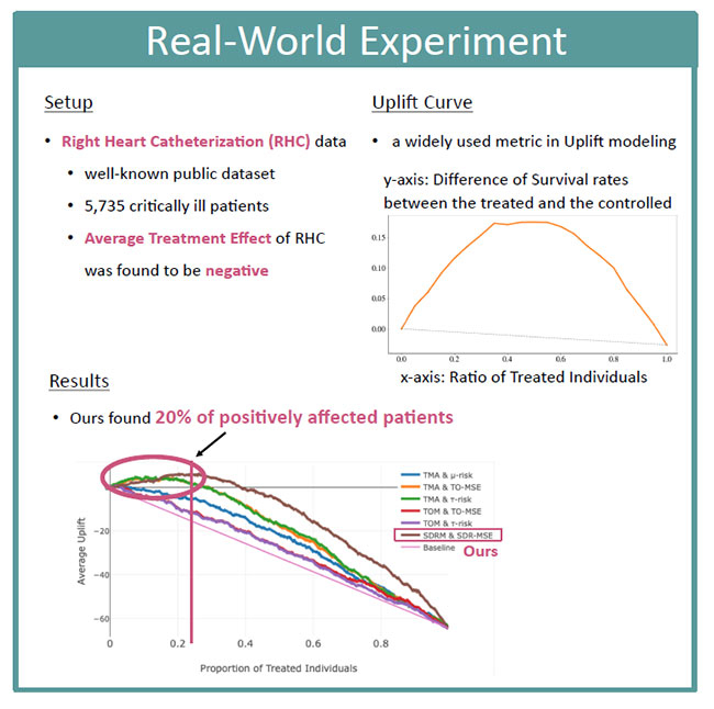 Real-World Experiment