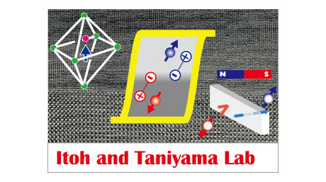 Itoh and Taniyama Laboratory
