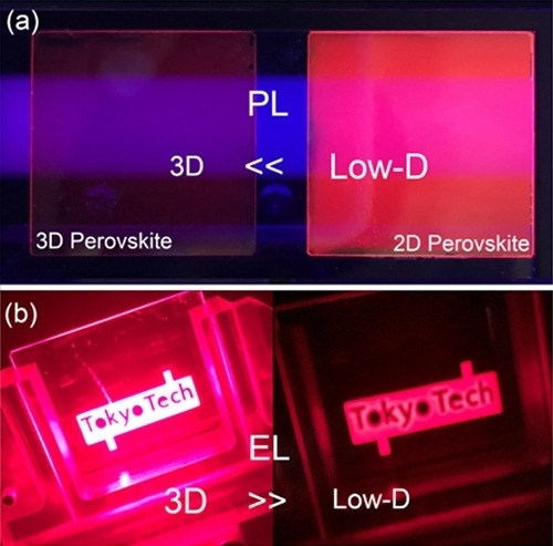 Figure 1. (A) Photoluminescence and (B) electroluminsecence in low-dimensional and 3D perovskite-based devices.