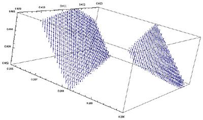 ドメイン間のねじれが解消される格子定数条件(立方晶—単斜晶変態)
