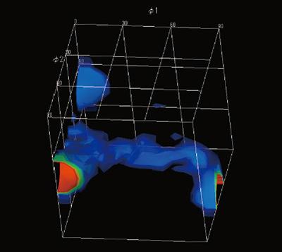 強圧延したTi-Mo-Al-Zr超弾性合金の再結晶開始15秒後の結晶方位分布関数