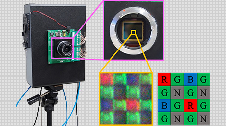 New imaging system for simultaneous acquisition of color and near-infrared images