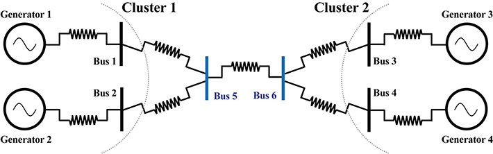 Example of a symmetrical power network for a bus (connection point)